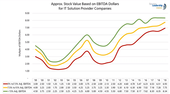 Stock Valuation - Image1