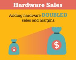 Hardware-Sales-NAC-InfoStudy-250x195 2