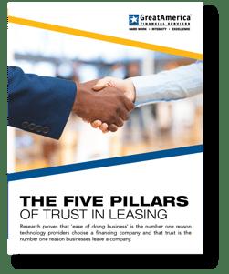 Thumbnail - 5 Pillars of Trust in Leasing 052621