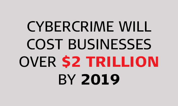CyberCrime will cost businesses over 2 trillion cybersecurity