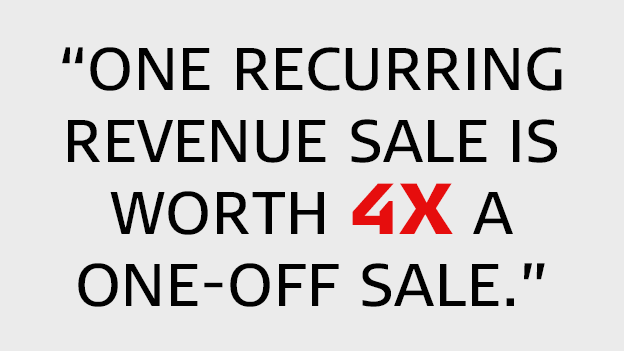 One recurring revenue sale worth 4x one-off sale