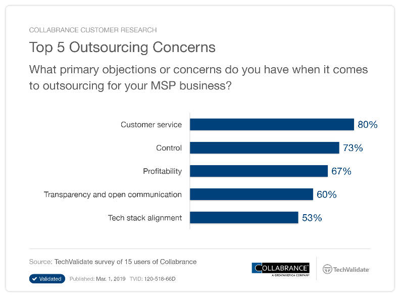 Top 5 OutSourcing Concerns for MSP Businesses